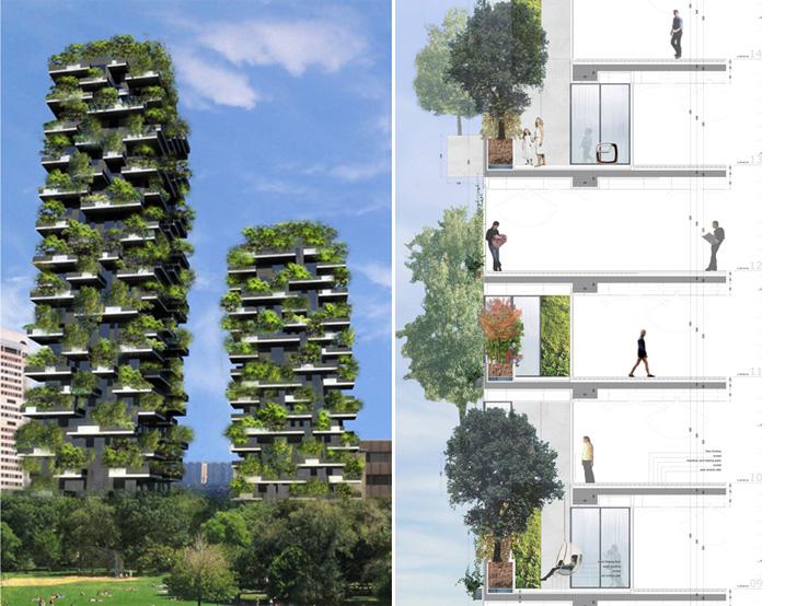 Bosques Verticales: Arquitectura ecológica